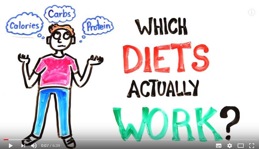 Photo of Welk dieet werkt?